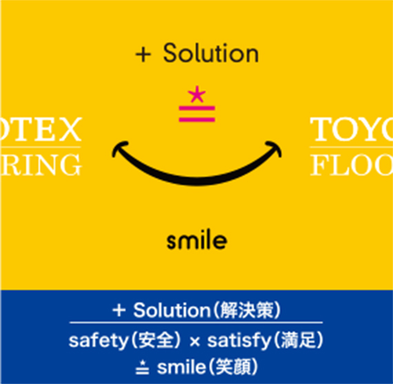 Solution(解決策) smile
